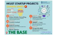 HKUST Startup Projects Sharing Series